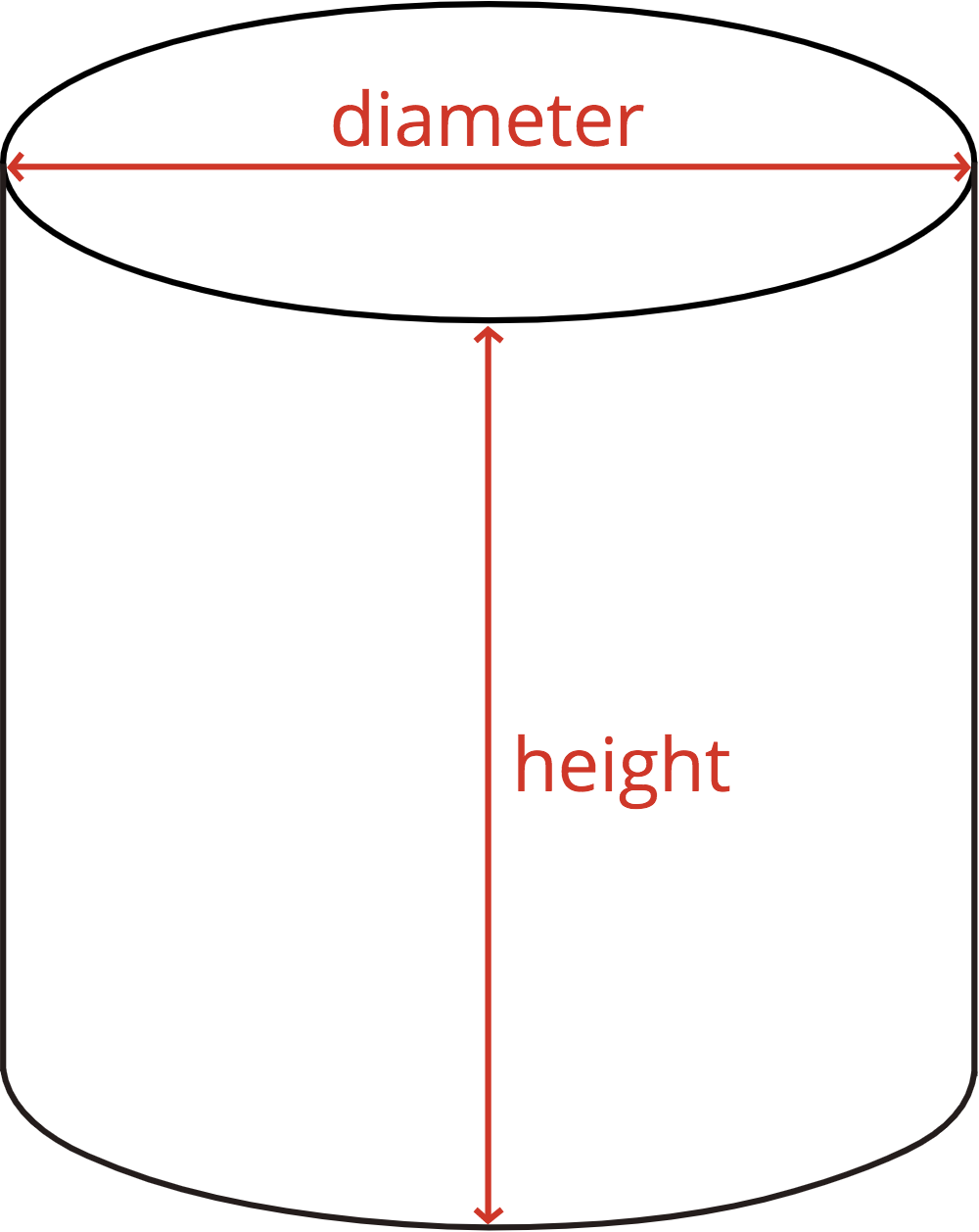 diagram of a concrete column showing the diameter and height dimensions