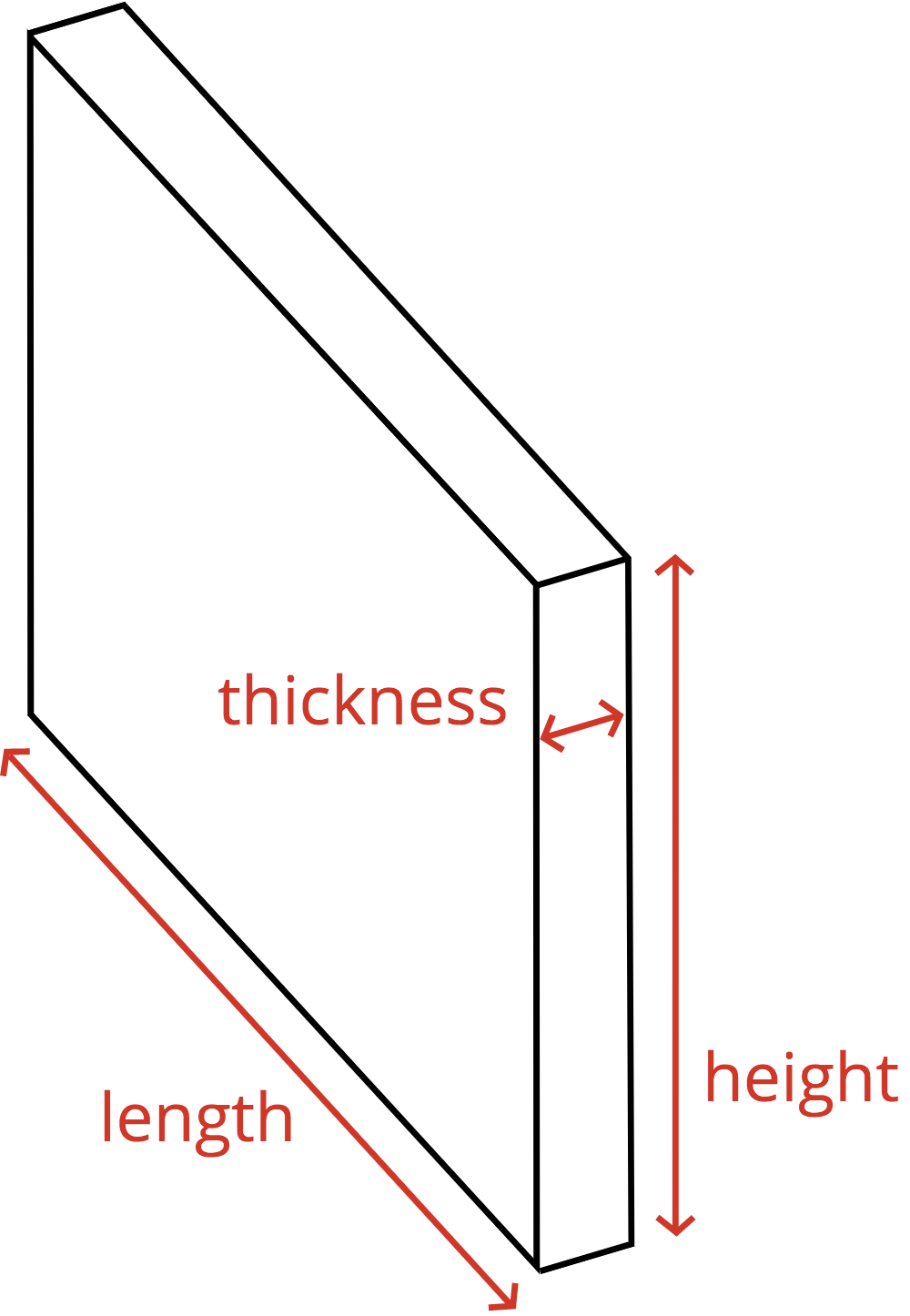 diagram of a concrete wall showing the length, height, and thickness dimensions