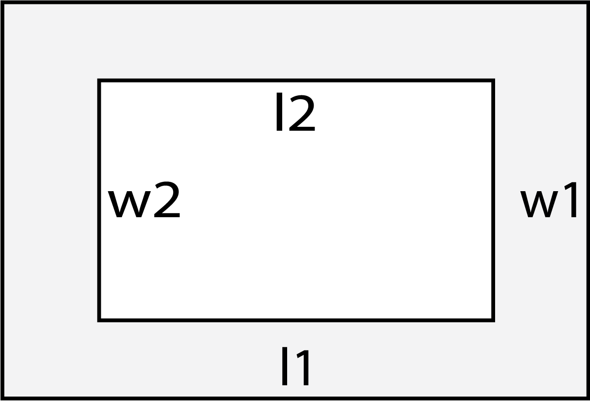 Diagram of a border showing l1 = outer length, w1 = outer width, l2 = inner length, and w2 = inner width