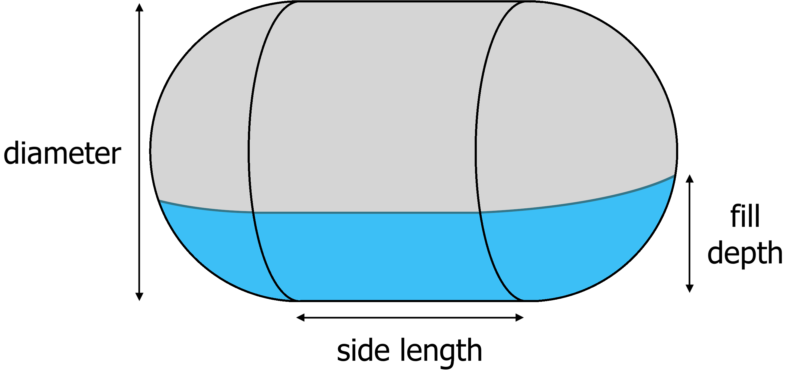 Diagram of a capsule tank showing the diameter and length dimensions