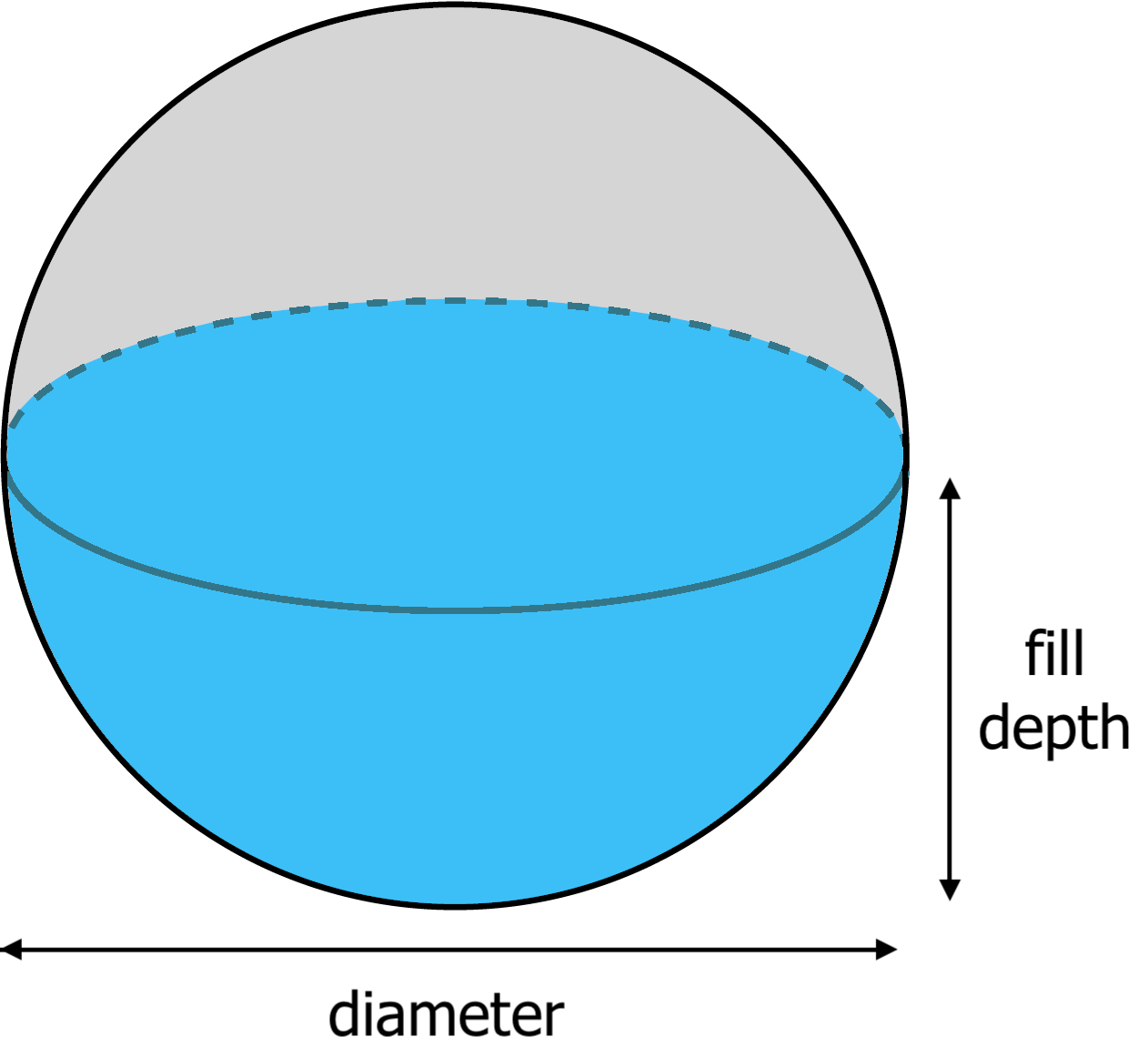 sphere tank diagram showing diameter and fill depth dimensions