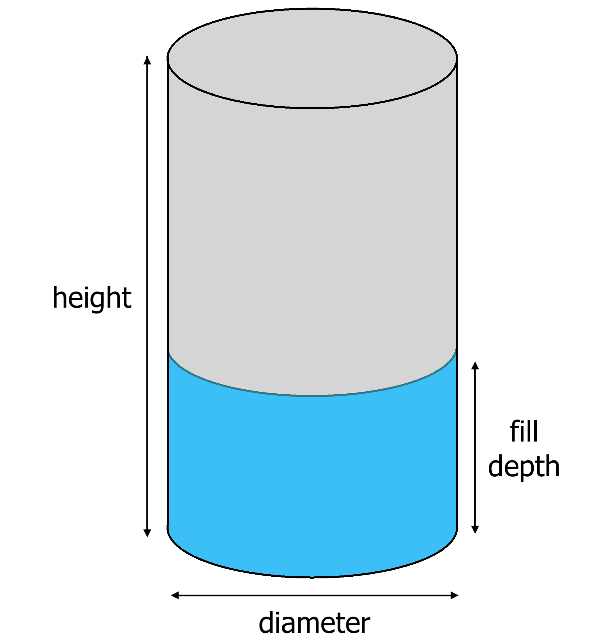 vertical cylinder tank diagram showing height, diameter, and fill depth dimensions