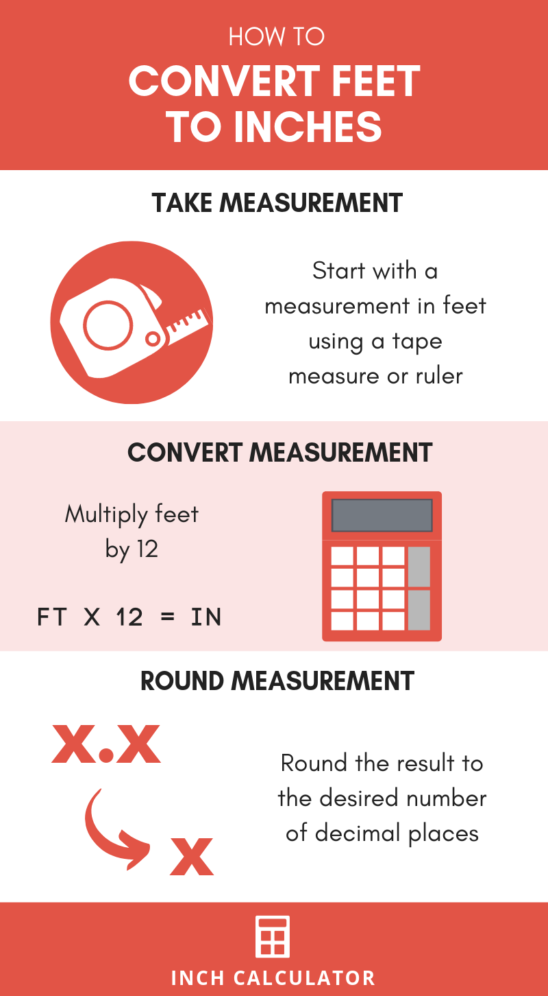 infographic showing how to convert feet to inches