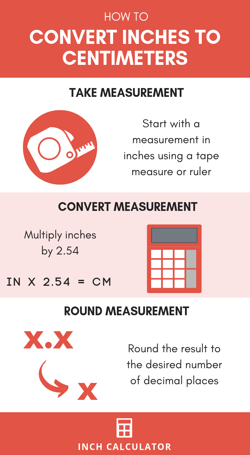 infographic showing how to convert inches to centimeters