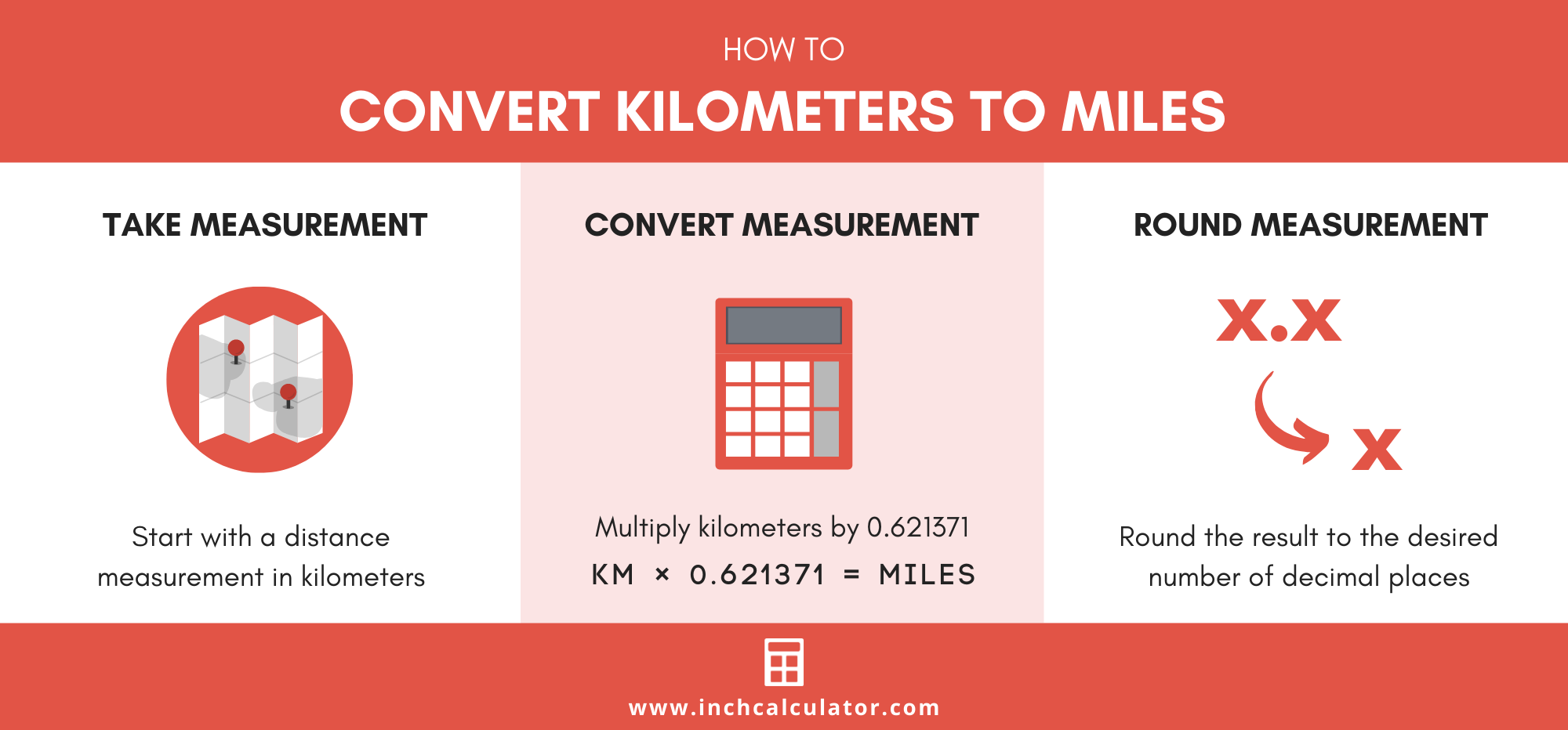 infographic showing how to convert kilometers to miles