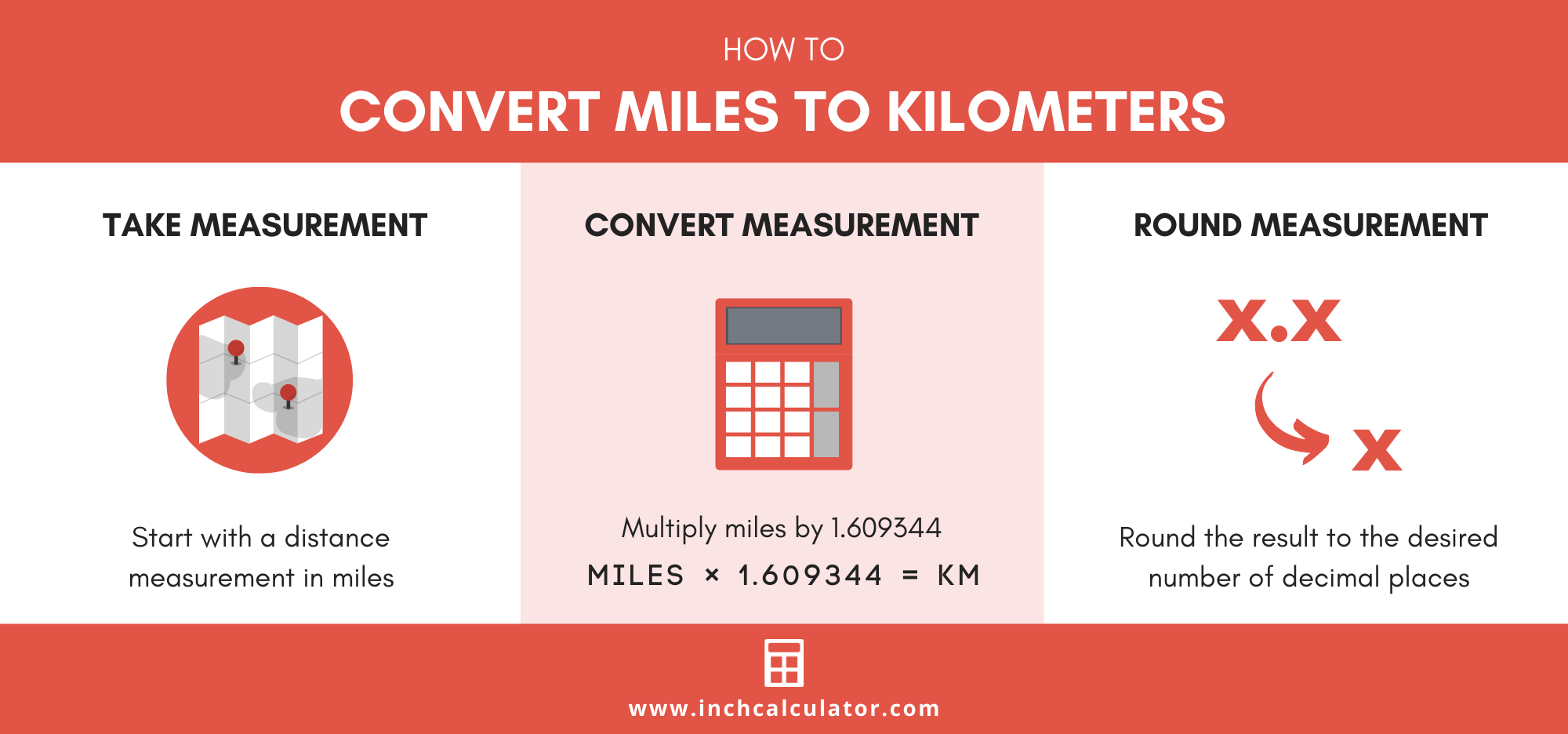 infographic showing how to convert miles to kilometers