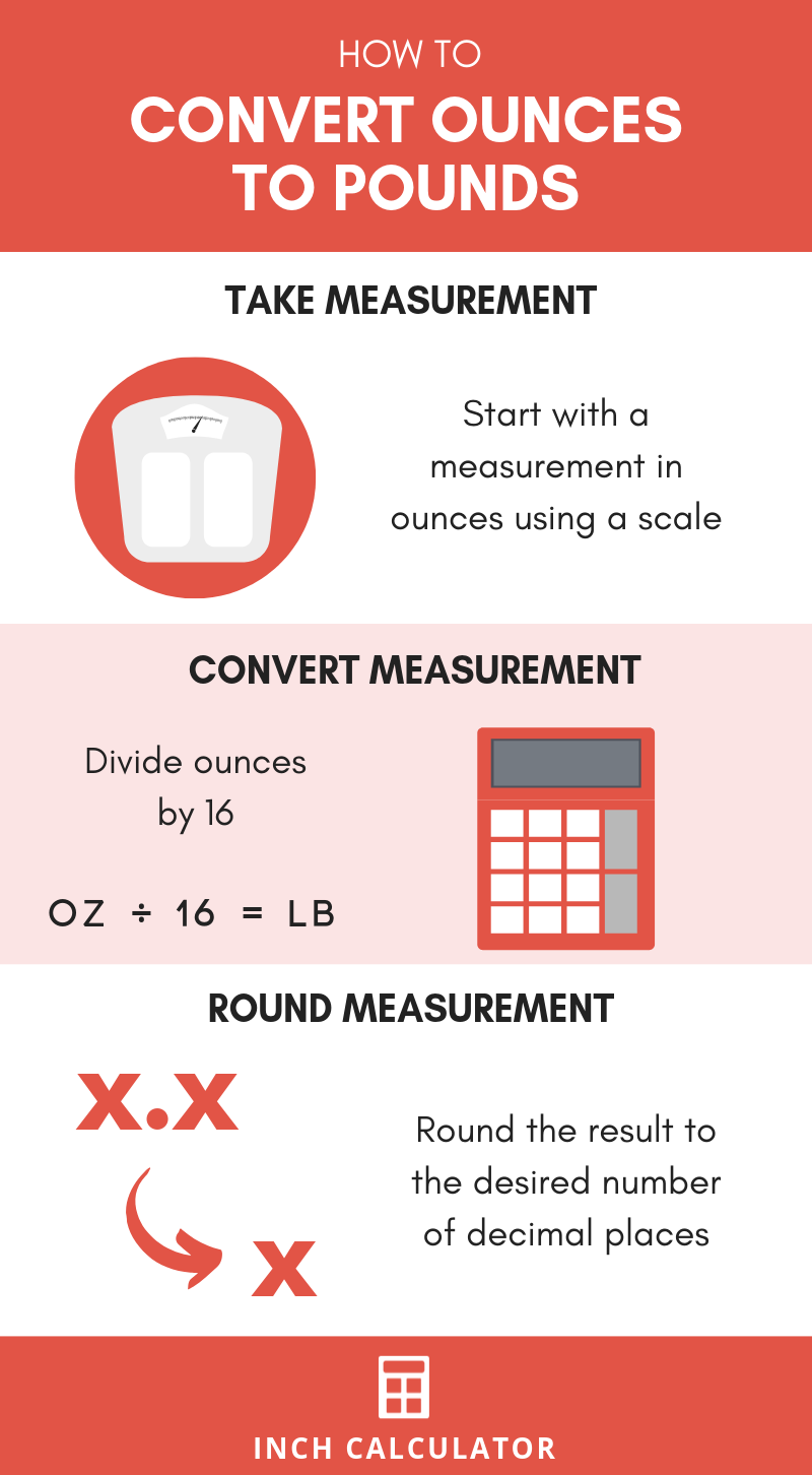 infographic showing how to convert ounces to pounds