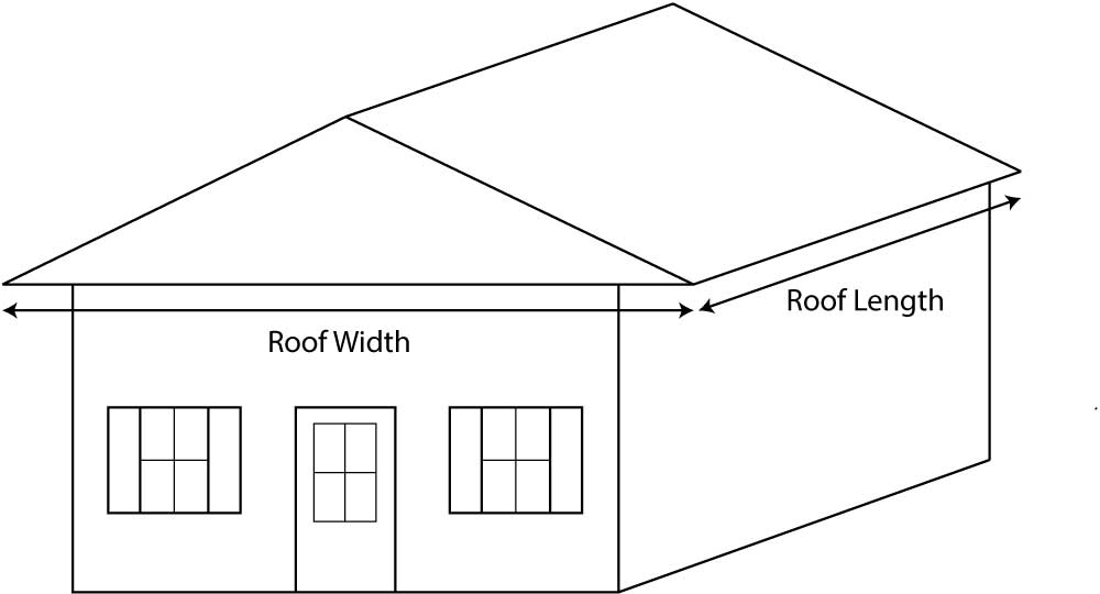 Diagram showing how to measure a roof from the ground by measuring the building and accounting for the overhang of the roof.
