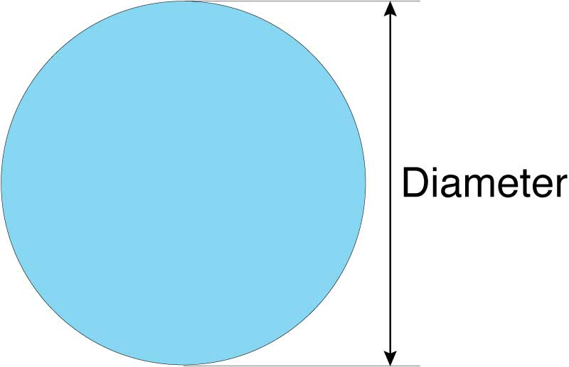 Illustration showing the dimensions of a circular swimming pool