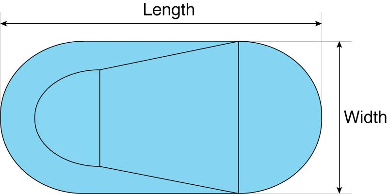 Calculate the volume of an oval swimming pool by multiplying the length by width by PI by depth and then divide by 4.