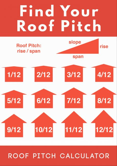 Find the pitch of your roof with these simple tips and learn how roof pitch is calculated.