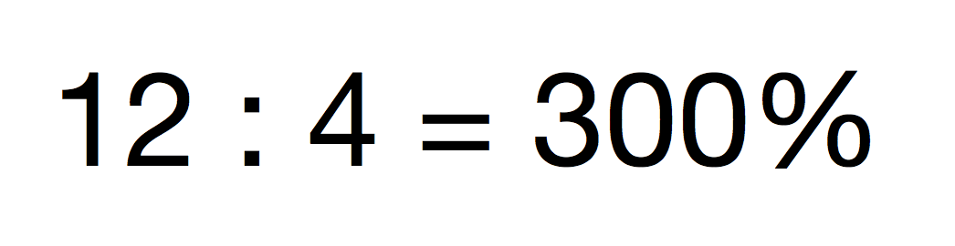 Equation to solve the percentage for a ratio