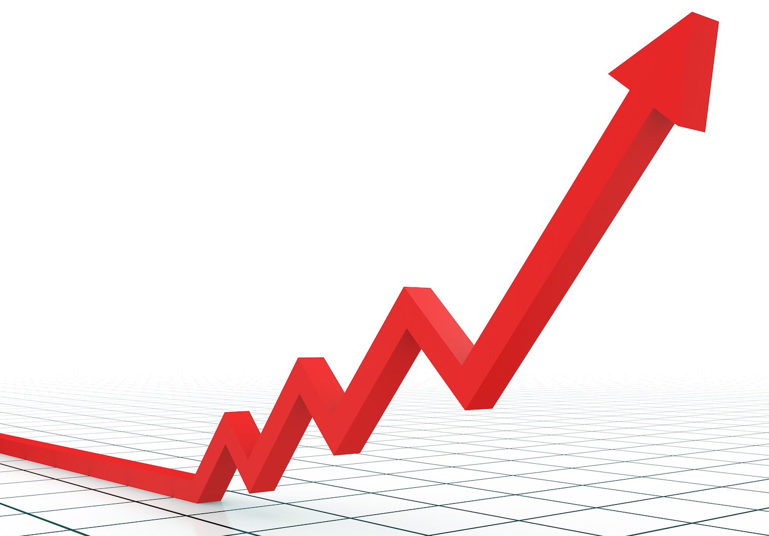 Line graph showing the percentage of change in a value