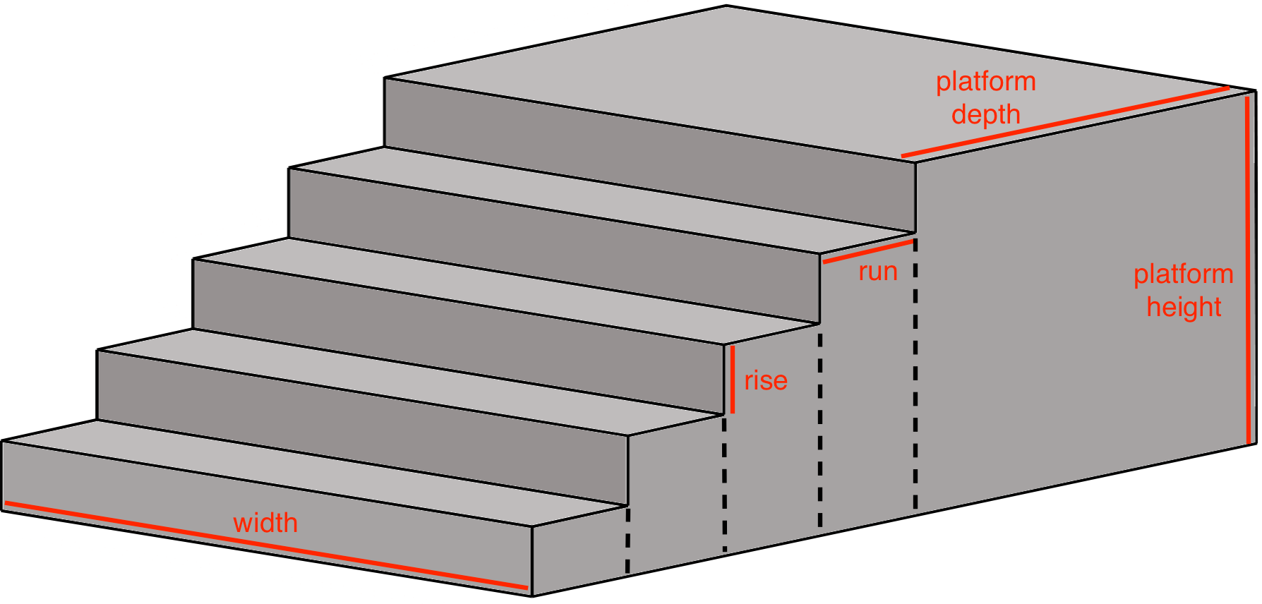 Estimating concrete for steps by breaking up the steps into smaller rectangles