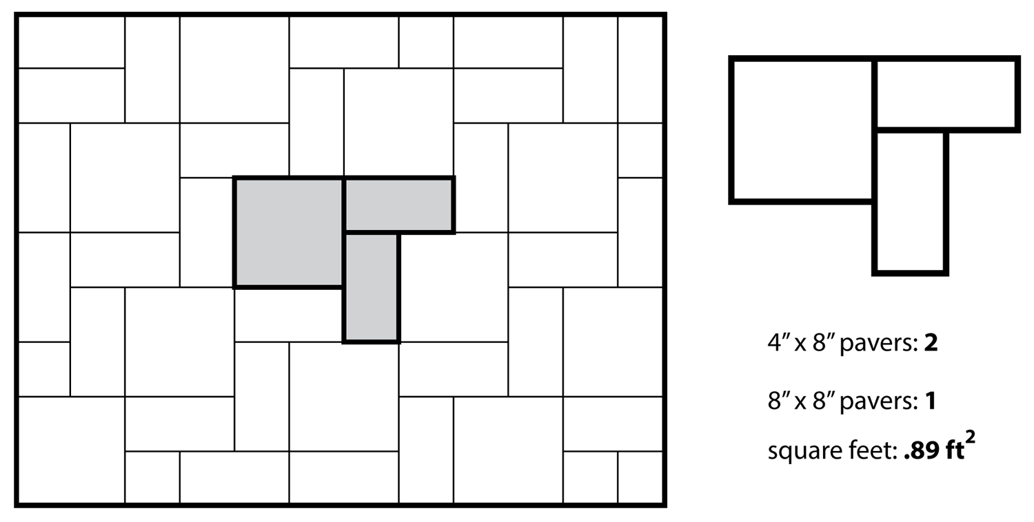 Graphic showing a patio pattern and the pavers needed to create it, along with how to calculate the square footage of the pattern.
