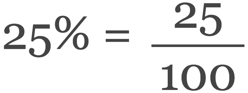 equation showing that 25% is equal to a fraction with 25 over 100