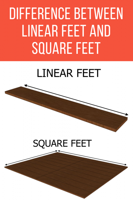Learn the difference between linear feet and square feet