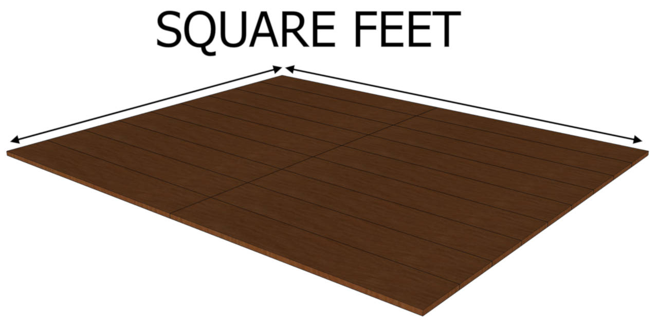 square footage is a measure of area