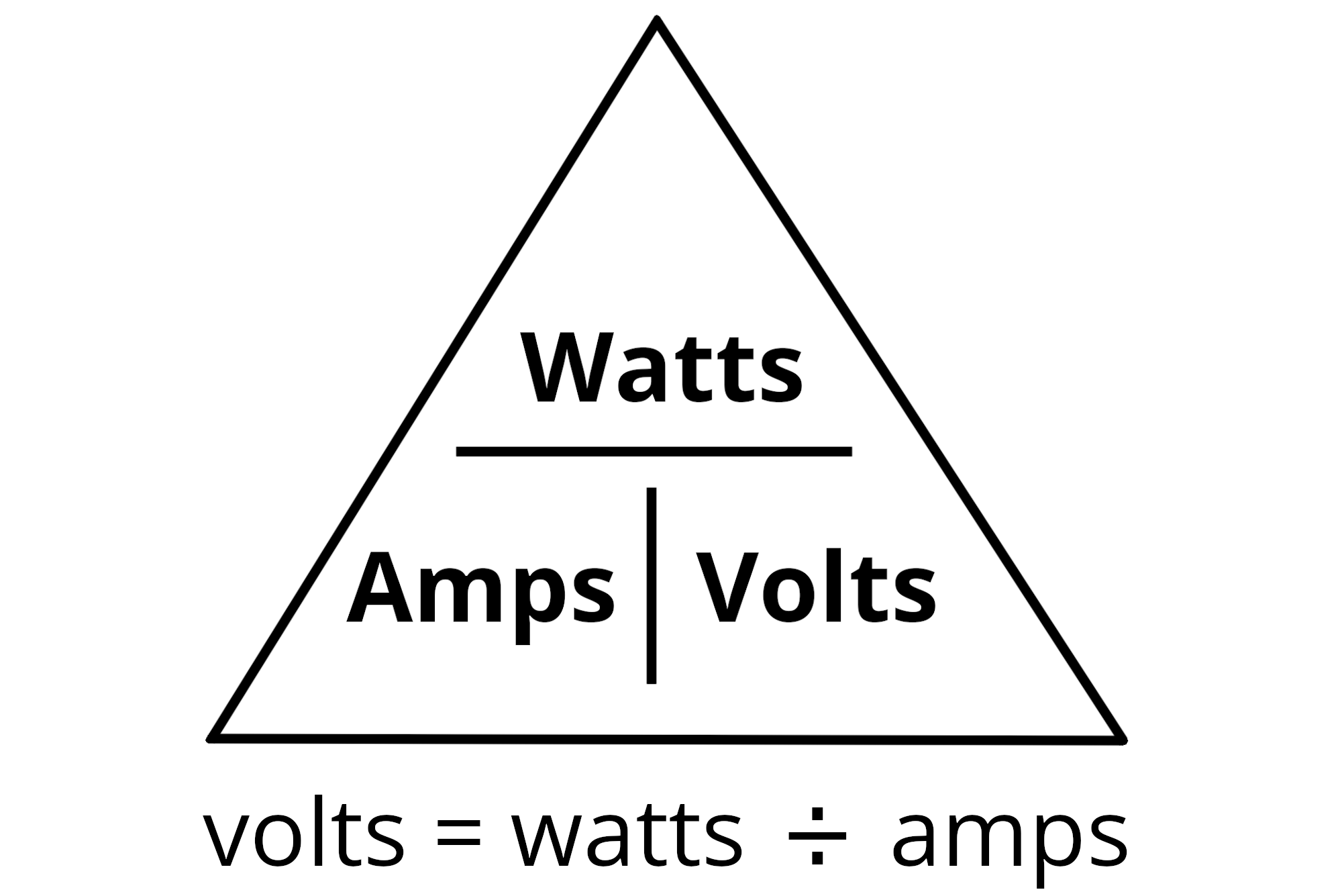 Power triangle illustrating the formula to convert amps to volts with volts being equal to watts divided by amps