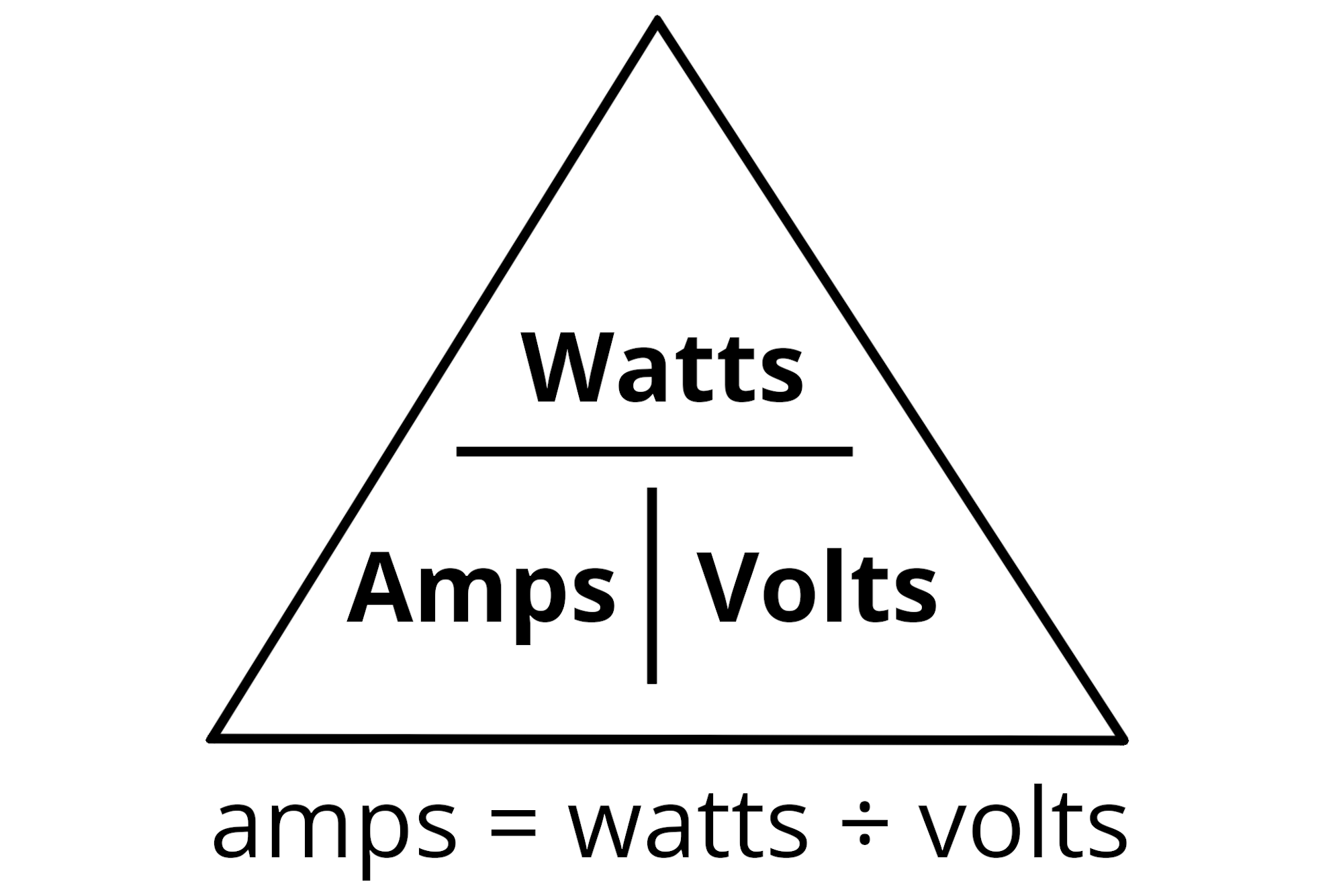 Power triangle illustrating the formula to convert volts to amps with amps being equal to watts divided by volts