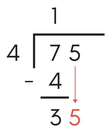 diagram showing how to pull down the next digit in the dividend in a long division problem