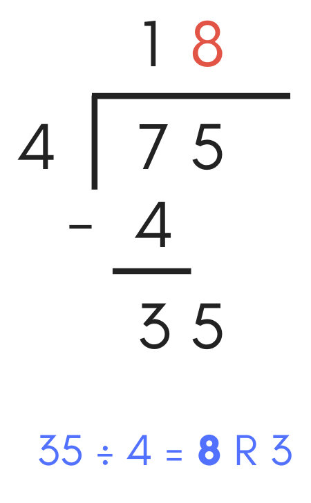 diagram showing how to divide 35 by 4 to find the next digit in the quotient