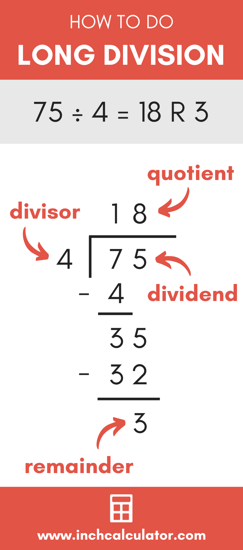 Share long division calculator – with steps to solve