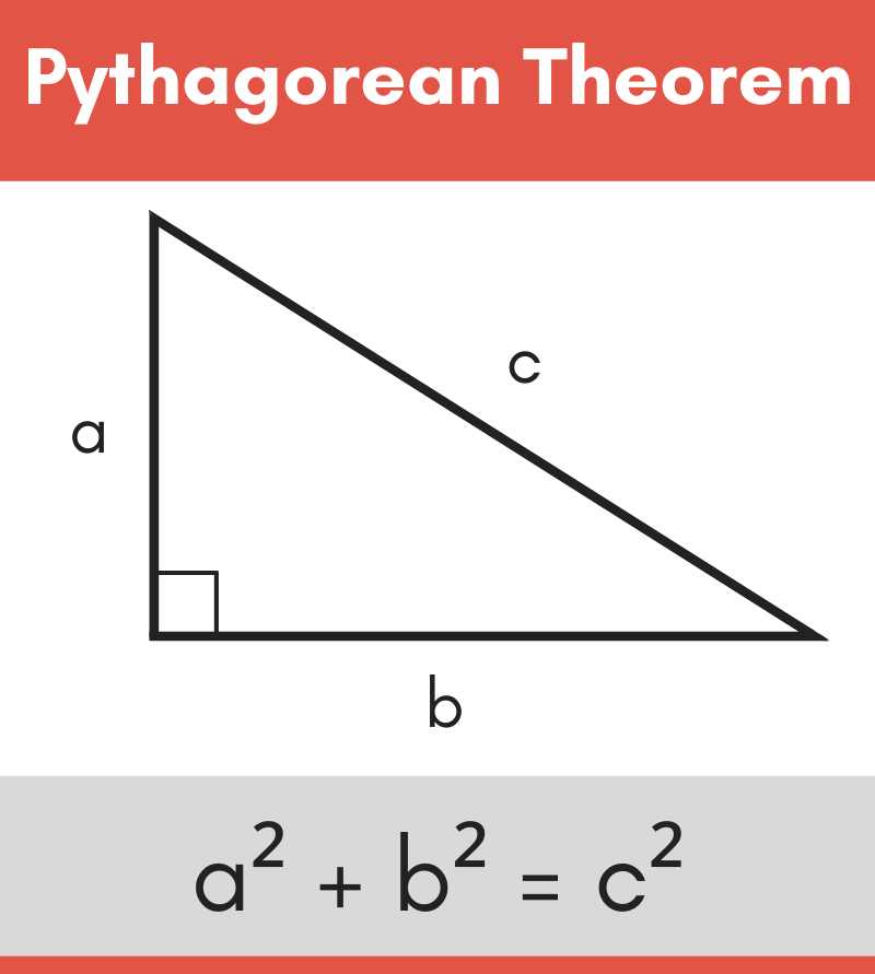 illustration showing the formula for the Pythagorean theorem and its relation to a right triangle