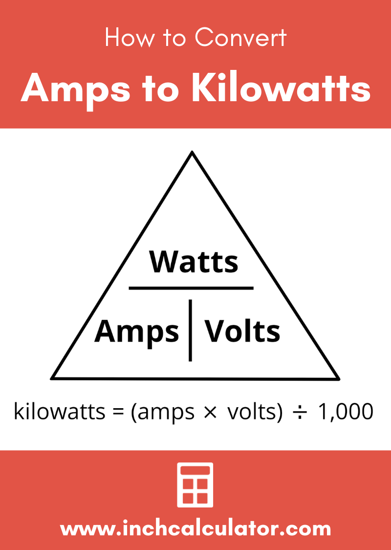Share amps to kilowatts (kw) electrical conversion calculator