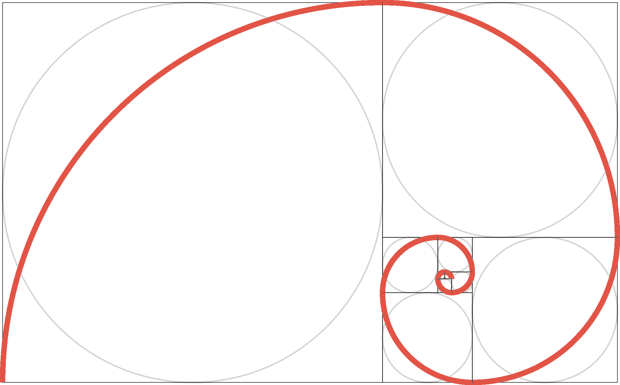 Fibonacci spiral that is formed when forming squares with the widths of each term in the Fibonacci sequence