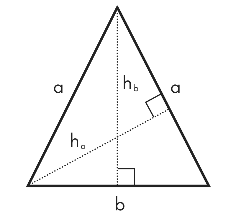 Diagram of an isosceles triangle showing the altitude of base b and side a