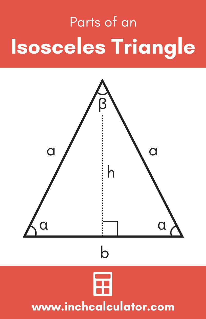 Share isosceles triangle calculator