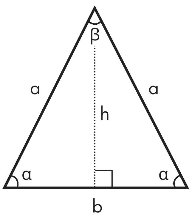 diagram of a isosceles triangle showing leg a, base c, angles alpha and beta, and height h