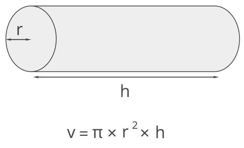 Alternate formula to find pipe volume using radius
