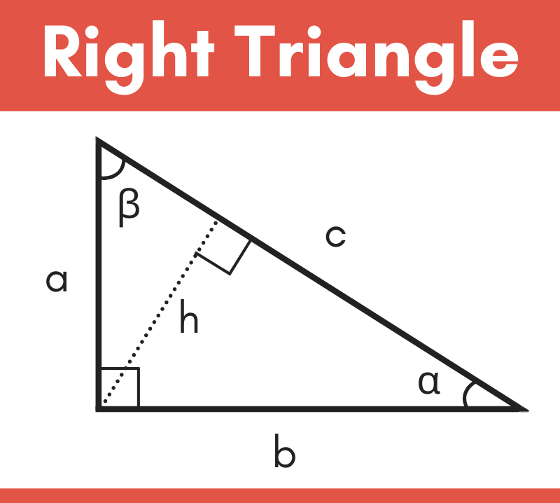 diagram showing the parts of a right triangle