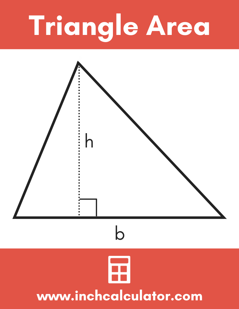 Share triangle area calculator