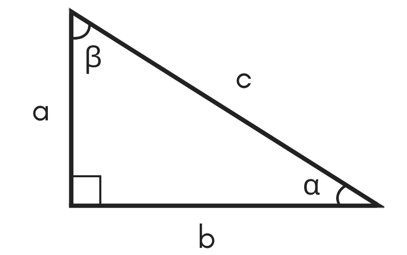 diagram of a triangle showing sides a & b and hypotenuse c
