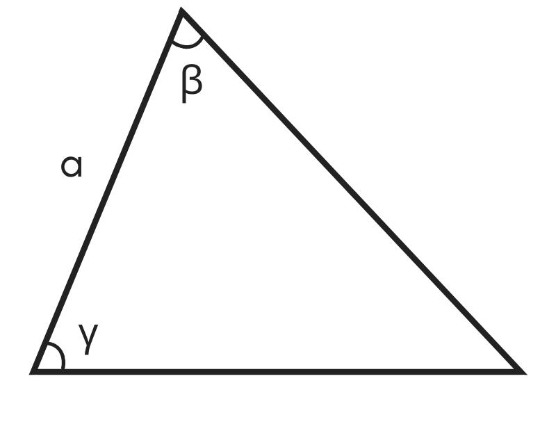 diagram of a triangle showing side a and angles gamma & beta