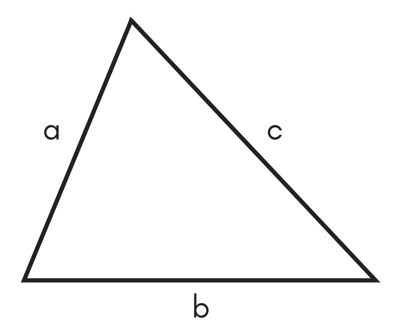 diagram of a triangle showing the sides a, b, & c