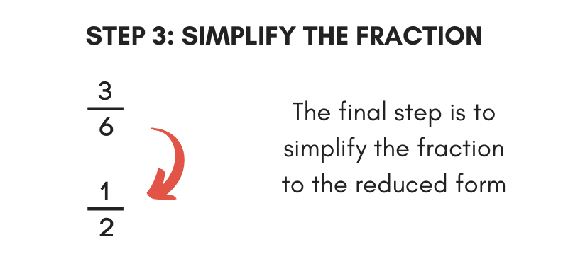 step 3 to add fractions is to reduce and simplify