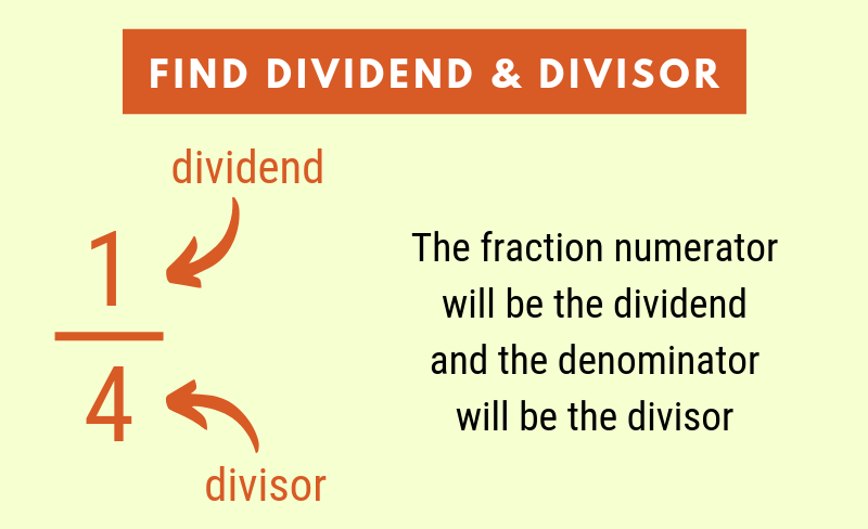 first step in converting a fraction to decimal is to find the dividend and divisor