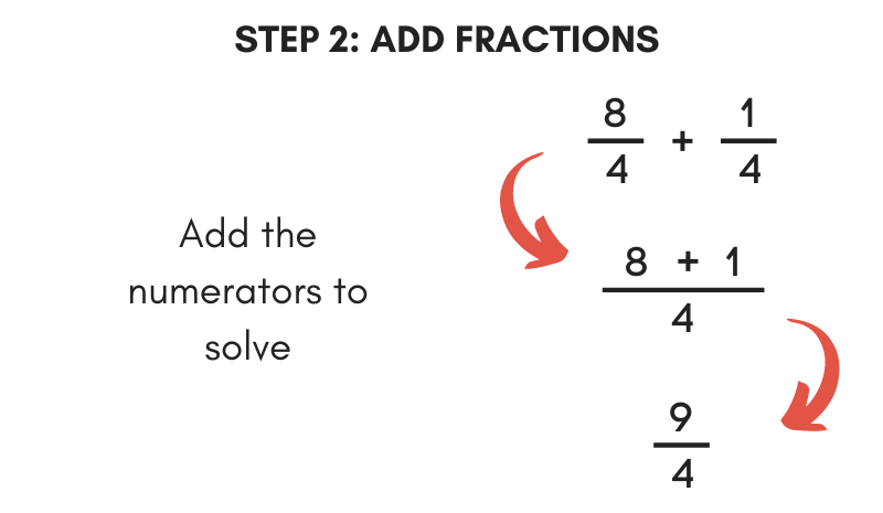 equations for the second step in converting a mixed number to improper fraction by adding the numerators