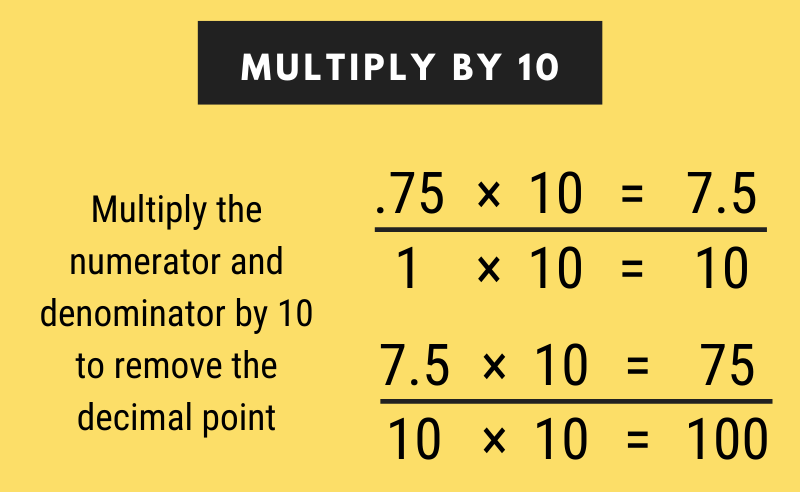 infographic showing how to multiply by 10 for step two in converting a decimal to fraction