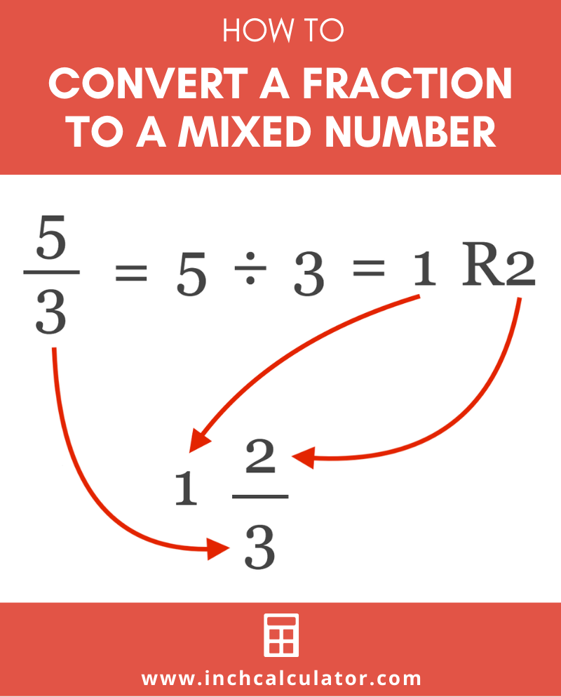 Share fraction to mixed number calculator