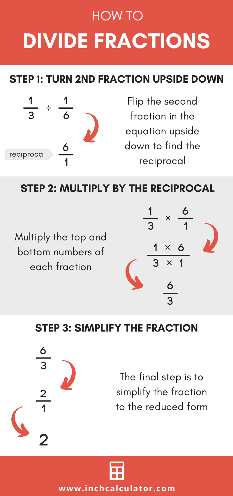 Illustration showing how to divide two fractions step-by-step