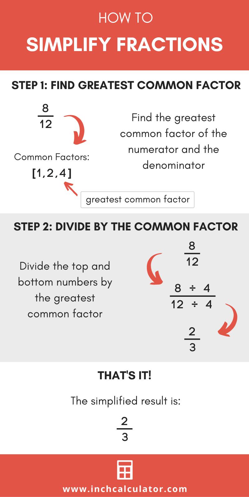 Share fraction simplifier – simplify fraction calculator