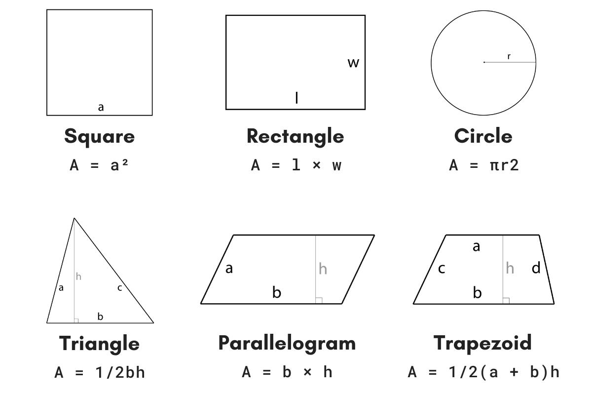 Area Calculator – Calculate Area of Various Shapes