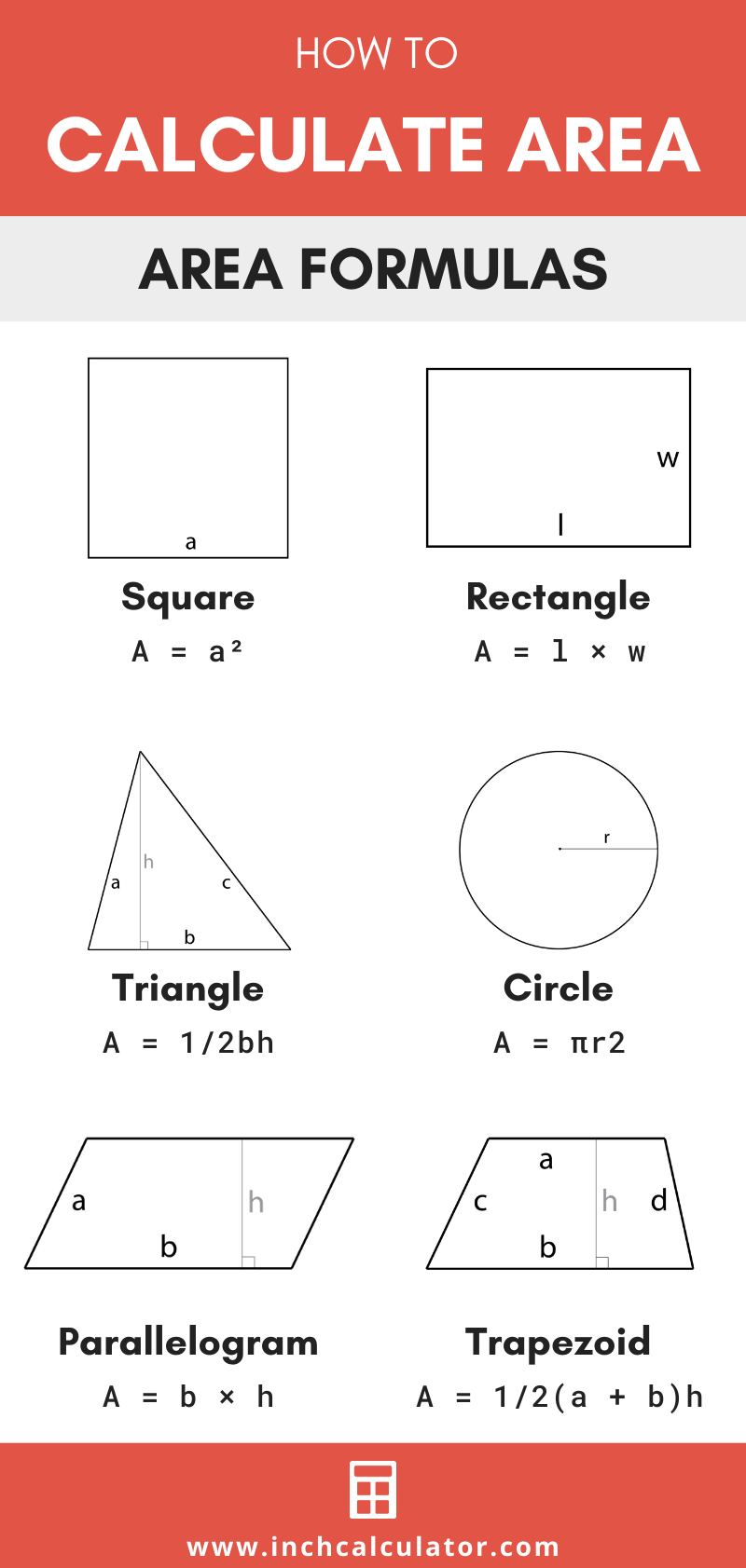 Share area calculator – calculate area of various shapes