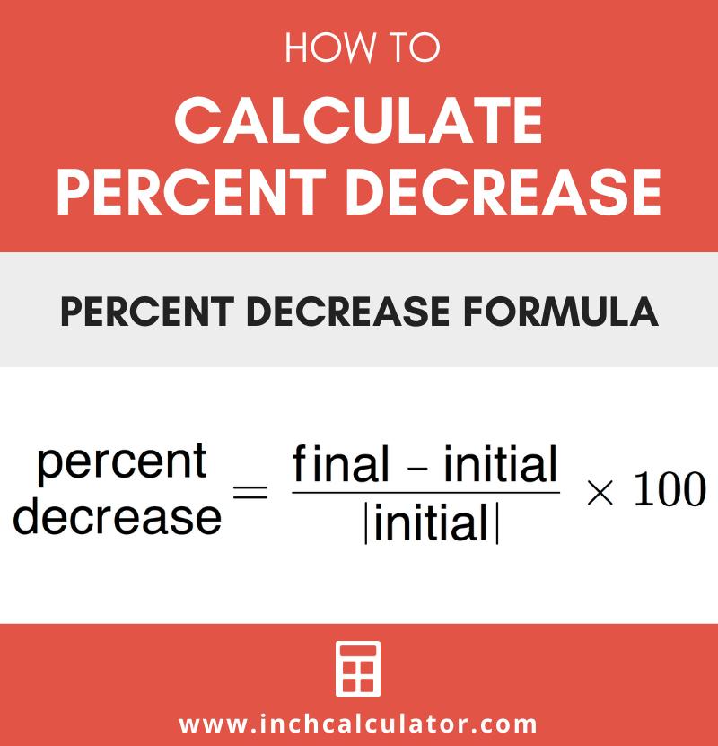 Share percent decrease calculator – find percentage decrease