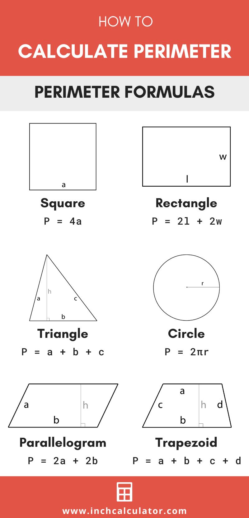 Share perimeter calculator